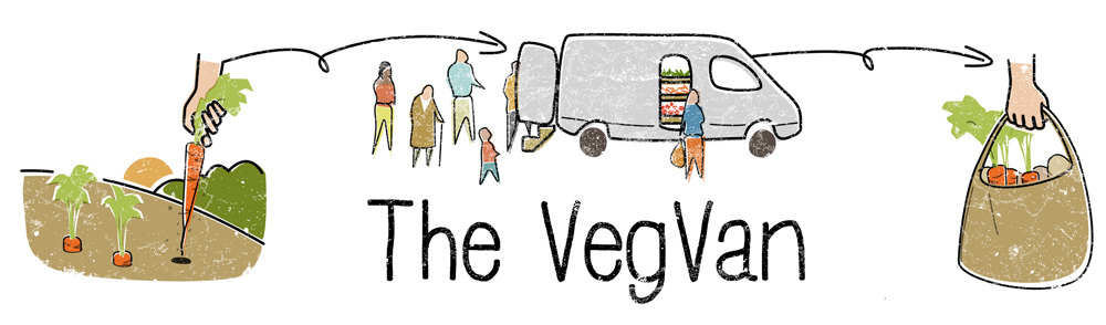 vegvangraphic